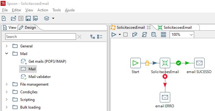 Figura 8 - E-mail de erro