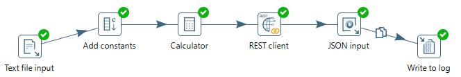 Figura 14 - Steps